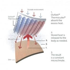 Thermal Balancing Pillow Protector by Bambury